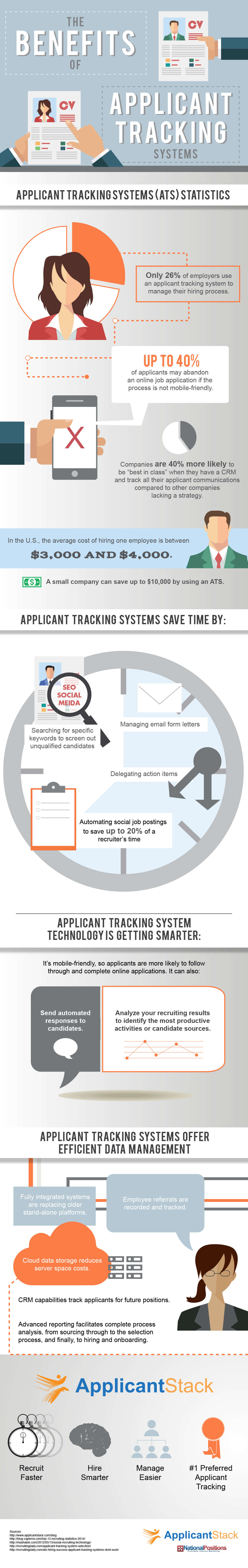 applicant tracking system infographic