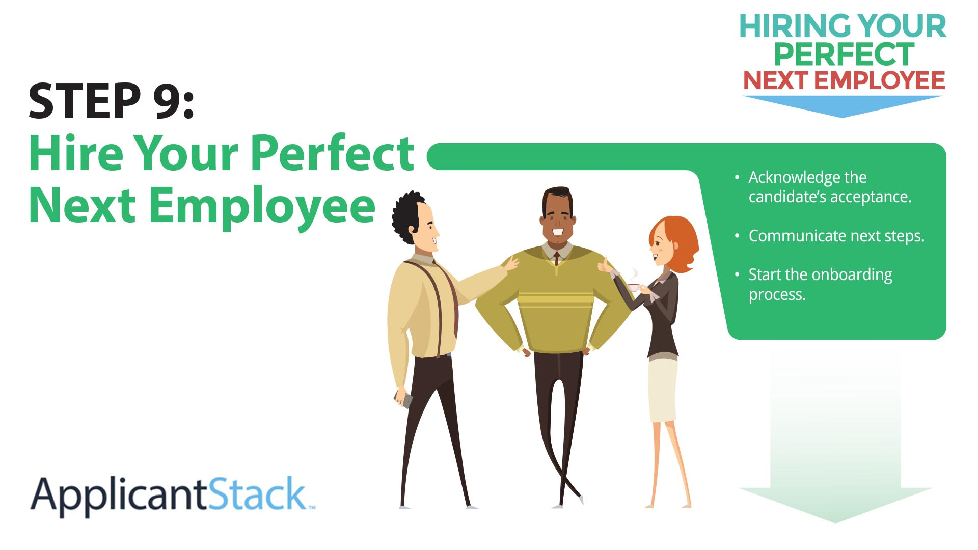 Hire Your Perfect Employee
