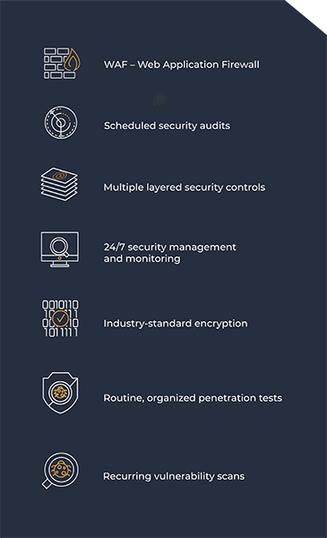 Security-600x
