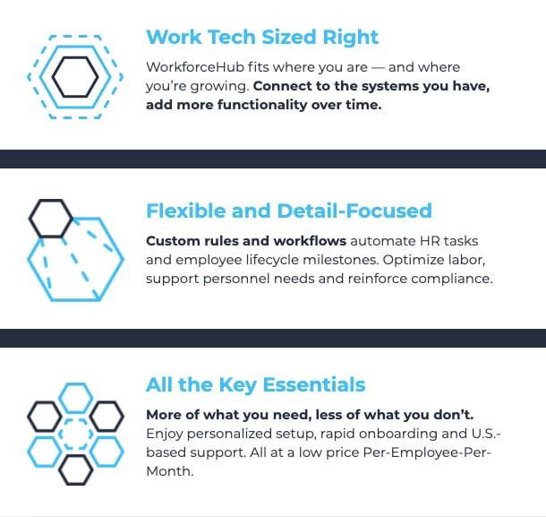 gusto-workforceHub-integration